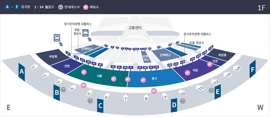 제1여객터미널 버스정차장은 1층에 위치하며 서울, 경기, 지방버스 및 인천버스, 단체버스, 호텔/승무원버스, 장기주차장행 셔틀버스 등을 탈 수 있습니다.